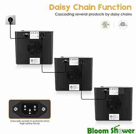 Daisy Chain - Mars Hydro 300 Watt LED Grow Light