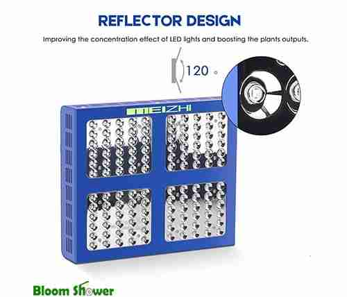 Reflector - Meizhi 600W Reflector LED light