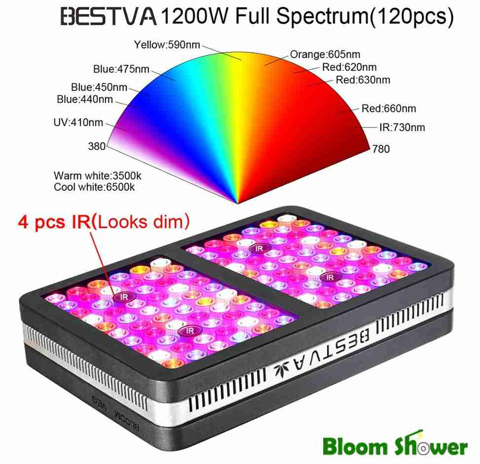 spectrum range for reviewing bestva 1200W Full spectrum led grow light